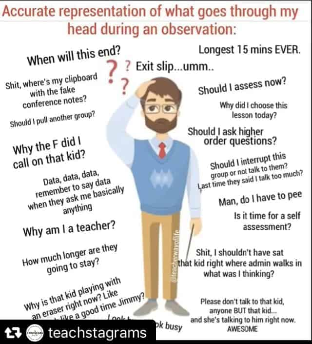 Teacher animation scratching head wondering 18 different questions while undergoing their teacher observation